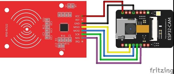 ESP32Cam+RFID+RC522