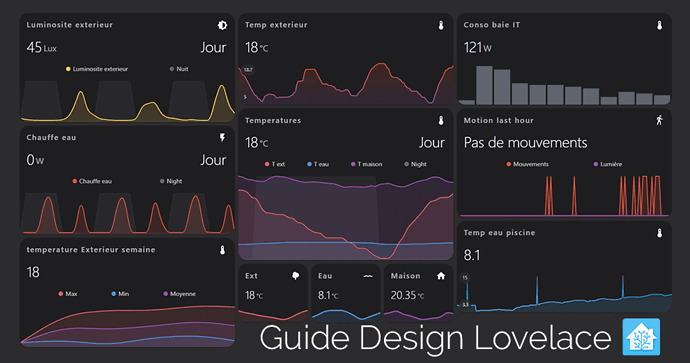 home-assistant-guide-design-lovelace