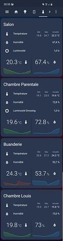 dashboard - temperature