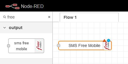 Noeuds SMS Free Mobile