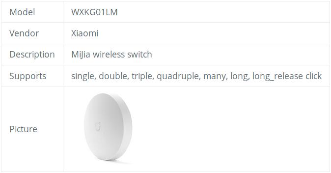 Positions bouton Xiaomi Mijia