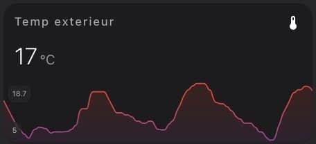 lovelace-temperature-degrade-mini-graph